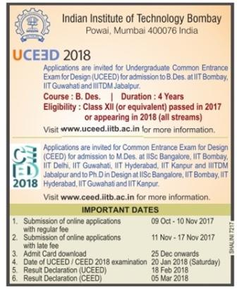 UCEED 2018 Admission for B.Des