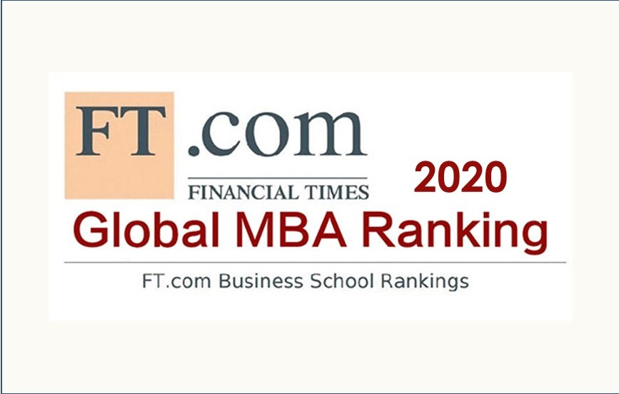 IIMs in world's top 50 QS Ranking 2020