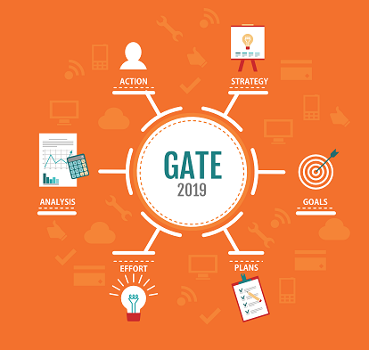 GATE 2018 results to release on March 17