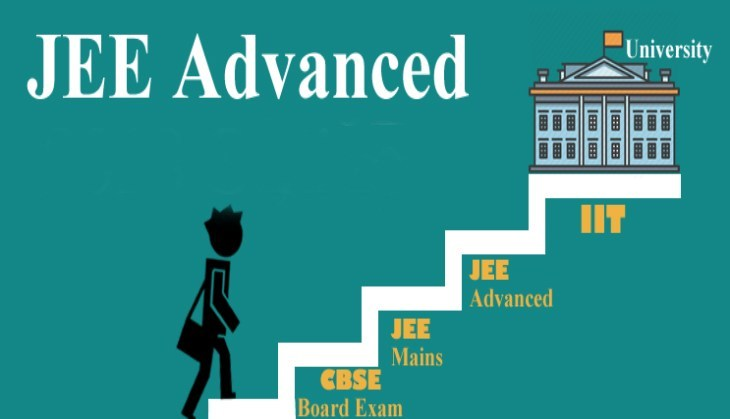 IIT-JEE Advanced Admissions 2018
