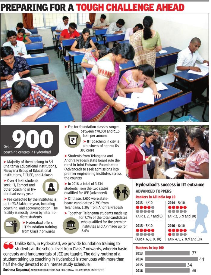 Lockdown: The Time to Gear-Up the Studies_ Vidyarthi Mitra